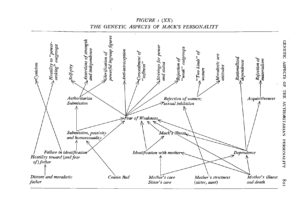 ap23-geneticaspects-graph
